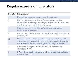 tutorial python regex introduction to computing using python regular expressions suppose