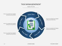 Present Your Task Management Process With This Week S Free Slide Slideshop Free