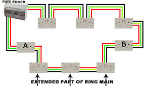 hd wallpapers ring main wiring diagram aemobilewallpapersh gq