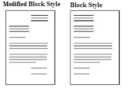 ideas of sample of modified block style application letter also