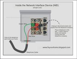 Home Network Wiring Design Voip Wiring Diagram Dropot Com