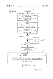 patent us6102221 method for damping load oscillations on a crane