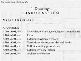 Architectural Drawing Sheet Numbering Standard by Architectural Professional Practice Construction Documents