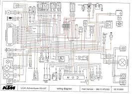 ktm duke 2 wiring diagram ktm wiring diagrams instruction