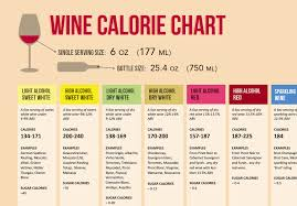 wine facts kinds of wine wine nutrition facts wine folly