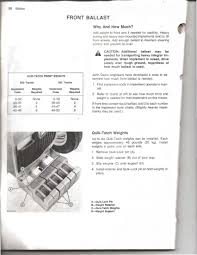diagrams656900 john deere f620 wiring engine diagram for 1997