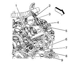 repair instructions ignition coil replacement bank 2 2011