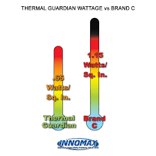 amazon com innomax thermal guardian quantum solid state waterbed