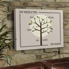 personalized modern family tree print 229672 personalized gifts