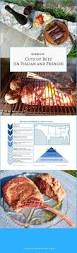 Kitchen In Italian Translation Cuts Of Beef For Barbecuing In French And Italian Your