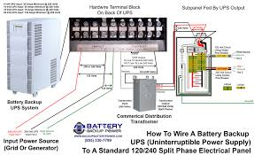 wiring a battery backup power ups to a subpanel u2013 battery backup