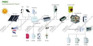 dc mcb and mccb circuit breaker dc solar breaker 2 poles 24 volt