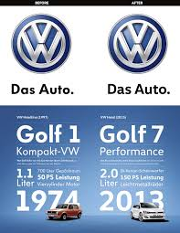 logo volkswagen das auto for all you design nerds volkswagen just announced a new font to