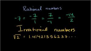 intro to rational u0026 irrational numbers algebra video khan