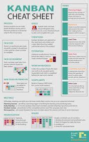digital resources for programming webdesign ux seo edtech e