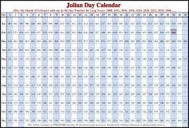 julian day calendar 2017 calendar template 2017