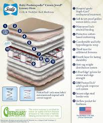 Sealy Naturalis Crib Mattress With Organic Cotton by Www Tilamking Sg Myth Busters 5 Star Hotel Mattresses Mattress