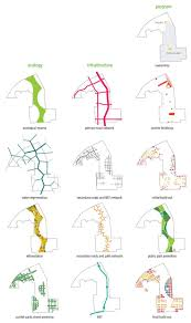best 25 urban design ideas on pinterest urban design diagram
