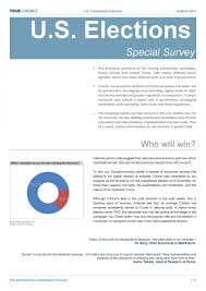 Election Predictions November 5 2016 by Survey Of International Economists Shows Uncertainty Surrounding