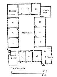how to layout school work a typical layout plan of a victorian school a and an image of a