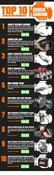 Ford Escape Engine Light - top 10 reasons why your check engine light turns on lynch