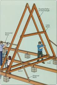 how build frame diy mother earth news build frame