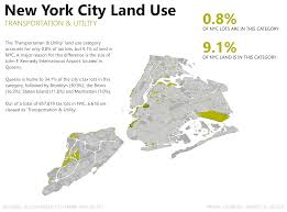 Nyc Tax Maps Under The Raedar The Geography Of New York City