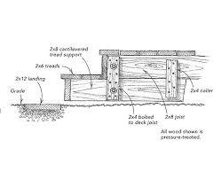cantilevered deck cantilevered deck step fine homebuilding