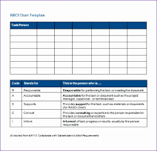 10 Raci Template Excel Free Exceltemplates Exceltemplates Rasci Matrix Template