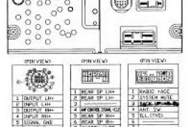 radio wiring diagram color codes aerio radio wiring for 2003