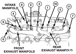 2000 jeep grand exhaust system solved need torque specs for a 2001 jeep intake fixya