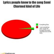Third Eye Blind Semi Charmed Kinda Life Bewitched Bookworms Review Semi Charmed Semi Charmed Life