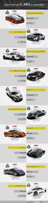 list of all lamborghini cars how many random numbers letters and foreign names can you fit