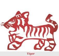 tiger zodiac sign symbolism