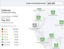 How Much Money To Live Comfortably Can You Live In California On A 60 000 A Year Household Income