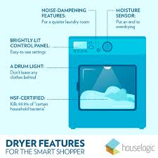 How To Clean A Clothes Dryer How To Buy A Dryer Dryer Buying Guide Houselogic