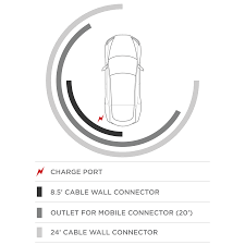 How To Write A Vehicle Bill Of Sale by Home Charging Installation Tesla