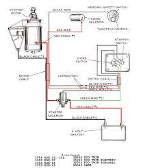 1956 johnson 30hp solenoid help page 1 iboats boating forums