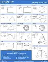 electrical engineering community u0027s tools geometry reference