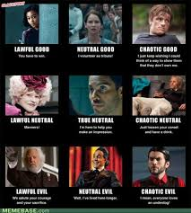 Alignment System Meme - hunger games alignment chart thefandom news
