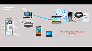 home network setup youtube