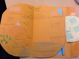 teaching science with lynda shape book for water cycle