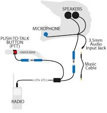 rugged radios motorcycle 2 way communications