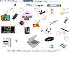 vocabulaire en cuisine theme la cuisine l électroménager le nettoyage pearltrees