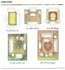 How Big Should Area Rug Be Rugs In Living Rooms Where To Place It Coma Frique Studio