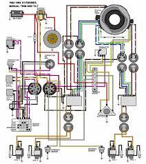 wiring diagram 1977 evinrude 115 hp wiring diagram johnson