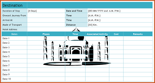 vacation planner template sop example