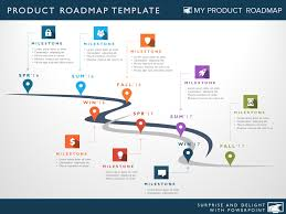 Blank Road Map Template by Timeline Template U2013 My Product Roadmap