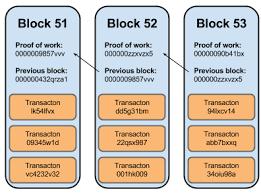 bitcoin info block bitcoin info satoshi bitcoin wallet address