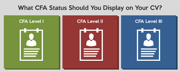 What To Put Under Achievements On A Resume How To Correctly Display Your Cfa Status On Your Cv U0026 Linkedin For